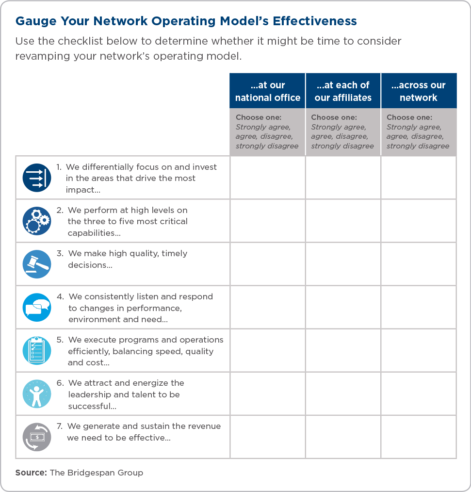 Gauge Your Network Operating Model's Effectiveness -- Use the checklist below to determine whether it might be time to consider revamping your network's operating model.